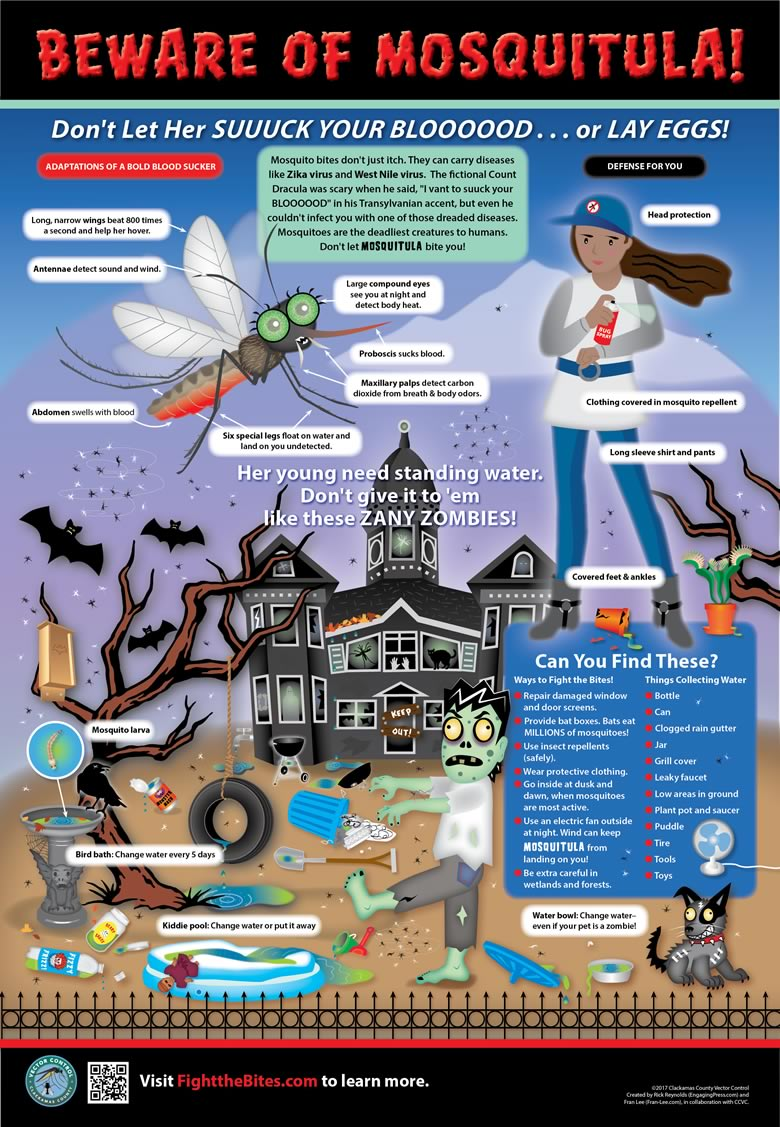 """""""Beware of Mosquitula!"""" Poster + Vector Education Curriculum"""